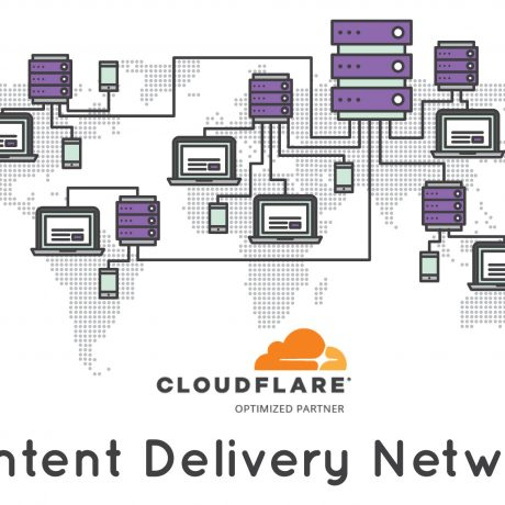 Cloudflare Partnership since 2013